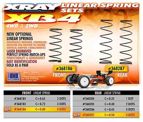 Xray nuove opzioni for Opzioni di rivestimenti leggeri